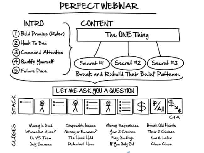 ExpertSecrets-PerfectWebinar