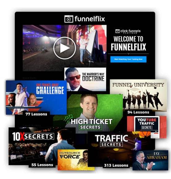 Clickfunnels Review - FunnelFlix - Funnelopedia
