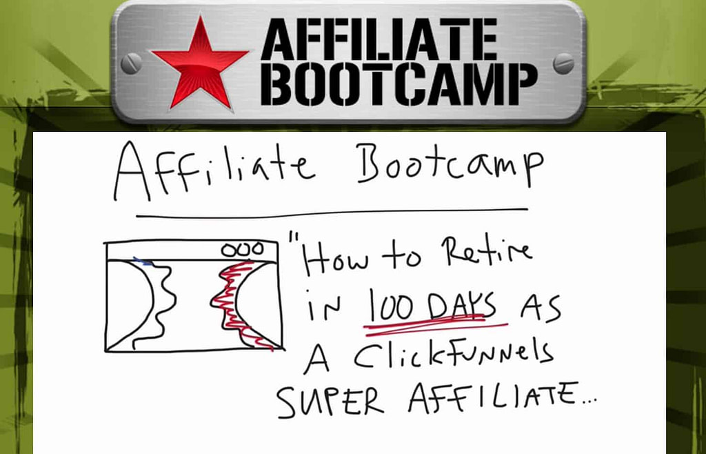 Affiliate Bootcamp Review: The best affiliate marketing course online